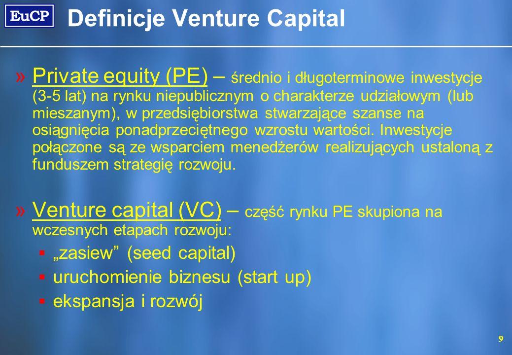 9 Definicje Venture Capital »Private equity (PE) – średnio i długoterminowe inwestycje (3-5 lat) na rynku niepublicznym o charakterze udziałowym (lub