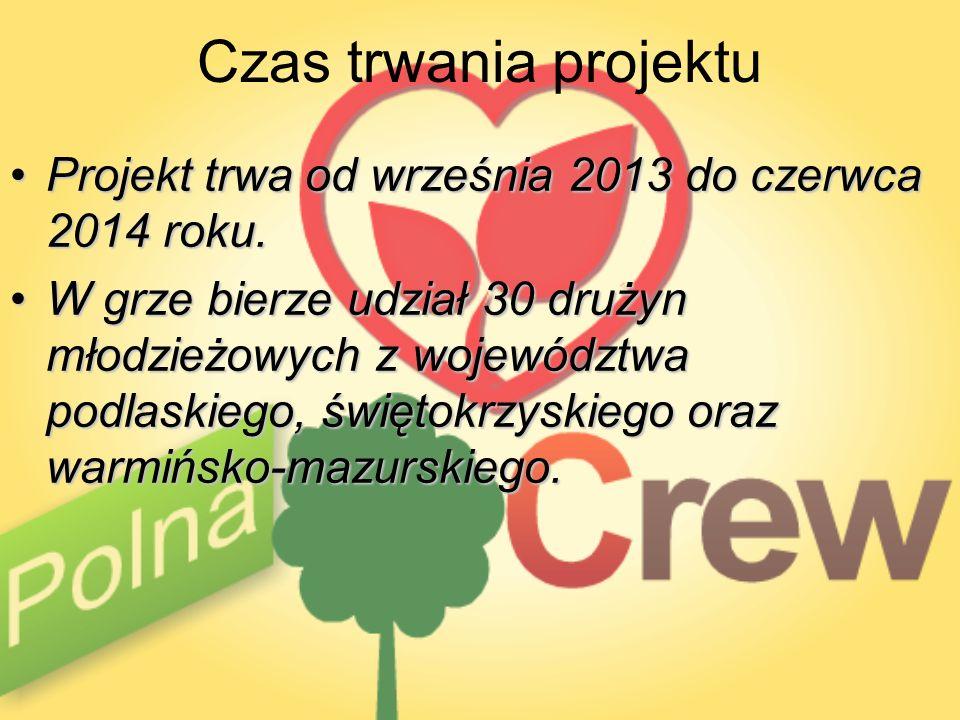 Czas trwania projektu Projekt trwa od września 2013 do czerwca 2014 roku.Projekt trwa od września 2013 do czerwca 2014 roku. W grze bierze udział 30 d