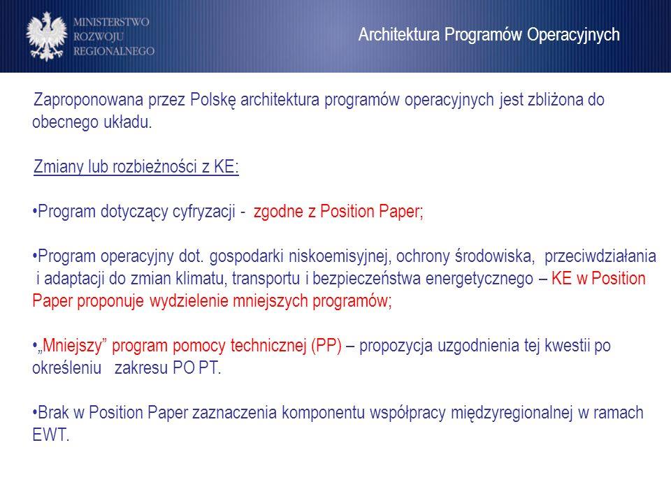 Zaproponowana przez Polskę architektura programów operacyjnych jest zbliżona do obecnego układu. Zmiany lub rozbieżności z KE: Program dotyczący cyfry