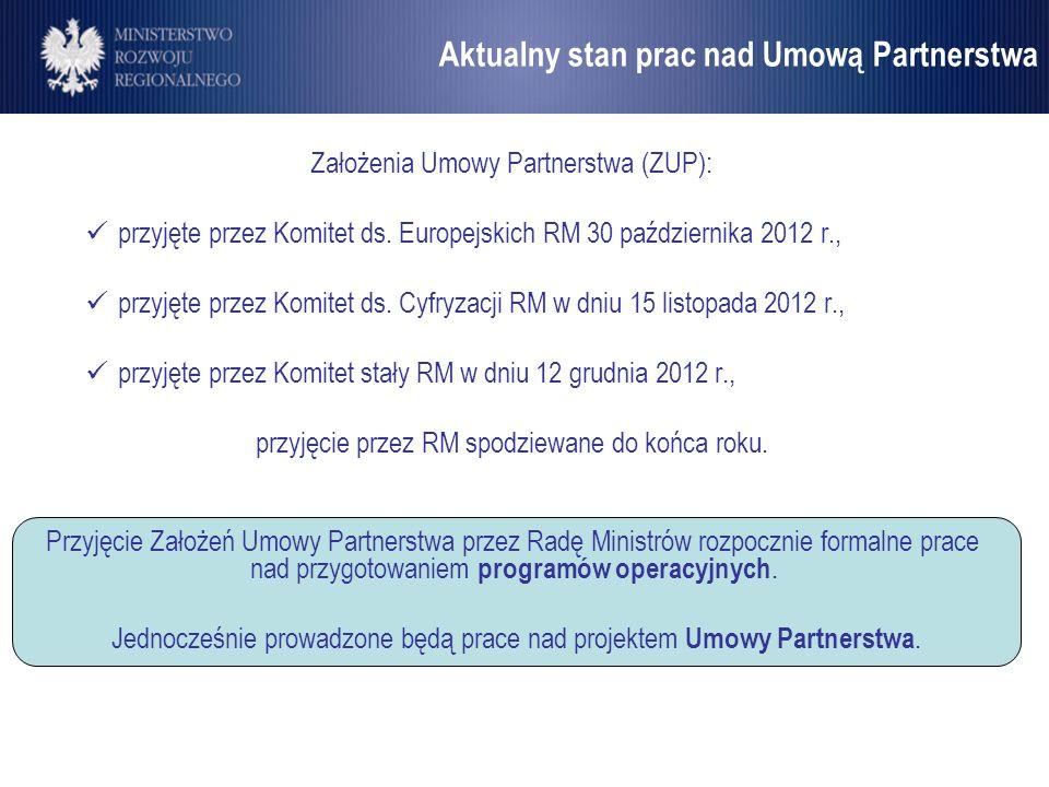 Umowa Partnerstwa Założenia Umowy Partnerstwa (ZUP): przyjęte przez Komitet ds. Europejskich RM 30 października 2012 r., przyjęte przez Komitet ds. Cy