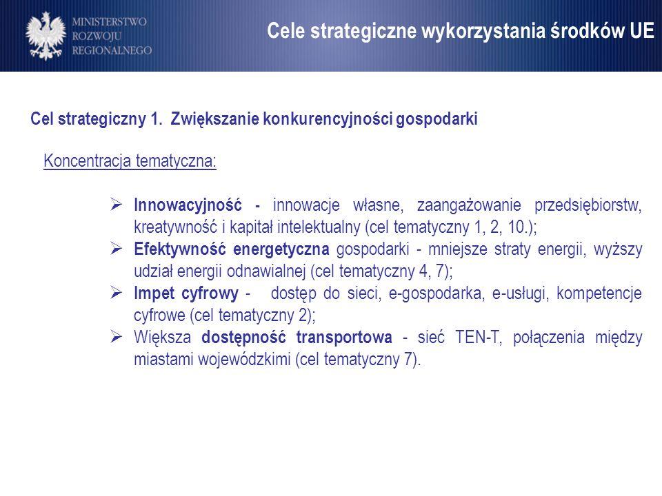 Umowa Partnerstwa Cel strategiczny 1. Zwiększanie konkurencyjności gospodarki Koncentracja tematyczna: Innowacyjność - innowacje własne, zaangażowanie