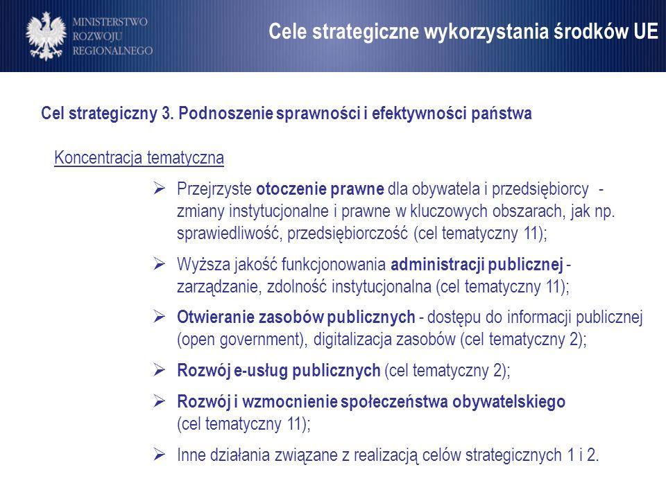 Umowa Partnerstwa Cel strategiczny 3. Podnoszenie sprawności i efektywności państwa Koncentracja tematyczna Przejrzyste otoczenie prawne dla obywatela