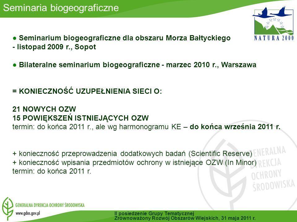 Seminaria biogeograficzne Seminarium biogeograficzne dla obszaru Morza Bałtyckiego - listopad 2009 r., Sopot Bilateralne seminarium biogeograficzne - marzec 2010 r., Warszawa = KONIECZNOŚĆ UZUPEŁNIENIA SIECI O: 21 NOWYCH OZW 15 POWIĘKSZEŃ ISTNIEJĄCYCH OZW termin: do końca 2011 r., ale wg harmonogramu KE – do końca września 2011 r.