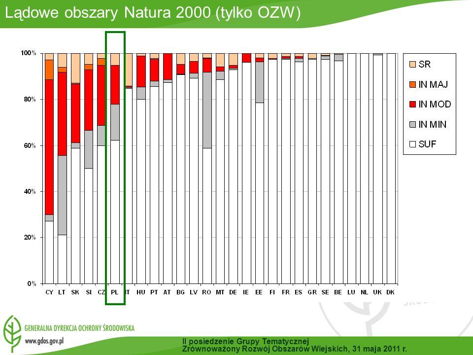 Lądowe obszary Natura 2000 (tylko OZW) II posiedzenie Grupy Tematycznej Zrównoważony Rozwój Obszarów Wiejskich, 31 maja 2011 r.