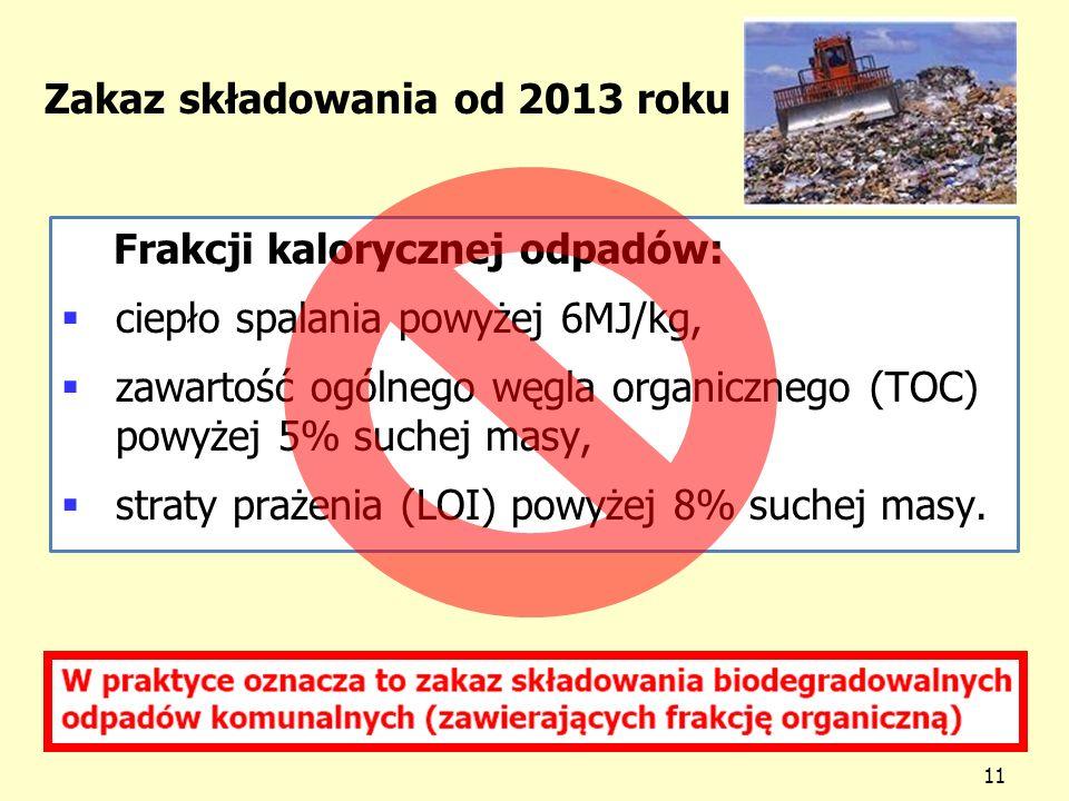 12 Nowelizacja ustawy o utrzymaniu czystości i porządku w gminach – zadania gmin Art.