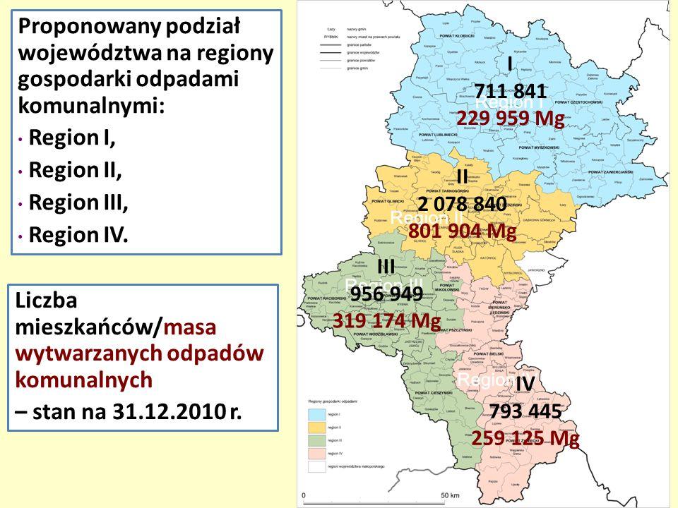 Region III 956 949 319 174 Mg