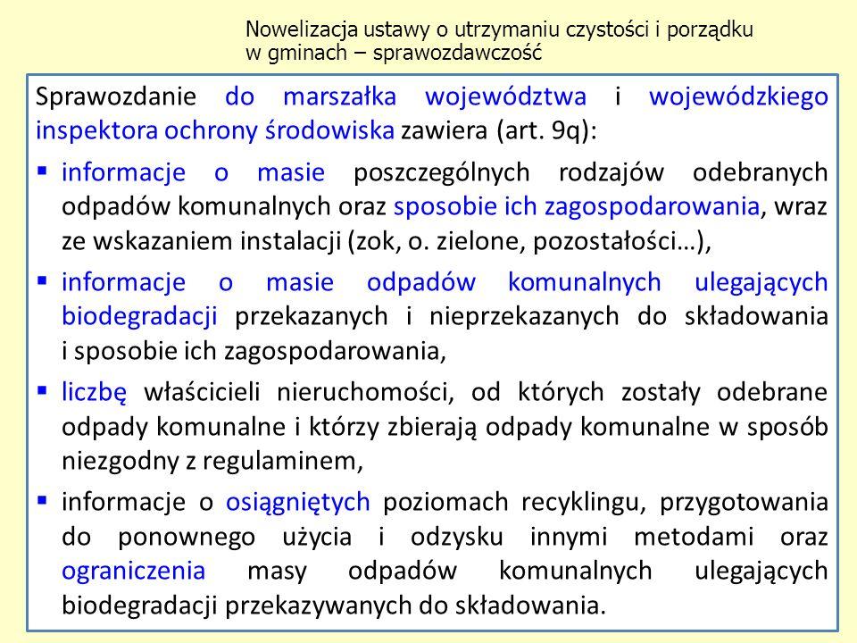 Gmina (art.9z ust.