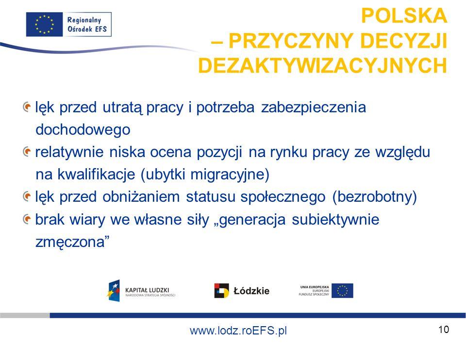Szkolenie współfinansowane ze środków Unii Europejskiej w ramach Europejskiego Funduszu Społecznego www.lodz.roEFS.pl 10 POLSKA – PRZYCZYNY DECYZJI DE