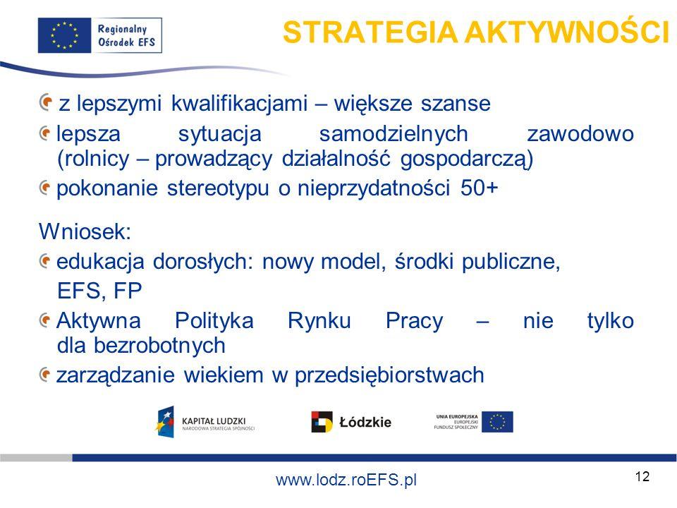Szkolenie współfinansowane ze środków Unii Europejskiej w ramach Europejskiego Funduszu Społecznego www.lodz.roEFS.pl 12 STRATEGIA AKTYWNOŚCI z lepszy
