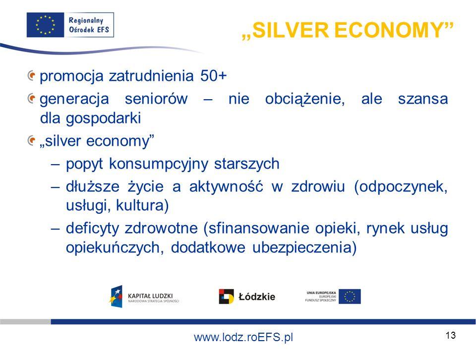 Szkolenie współfinansowane ze środków Unii Europejskiej w ramach Europejskiego Funduszu Społecznego www.lodz.roEFS.pl 13 SILVER ECONOMY promocja zatru