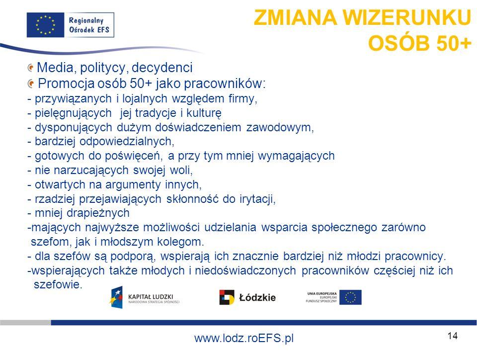 Szkolenie współfinansowane ze środków Unii Europejskiej w ramach Europejskiego Funduszu Społecznego www.lodz.roEFS.pl 14 ZMIANA WIZERUNKU OSÓB 50+ Med