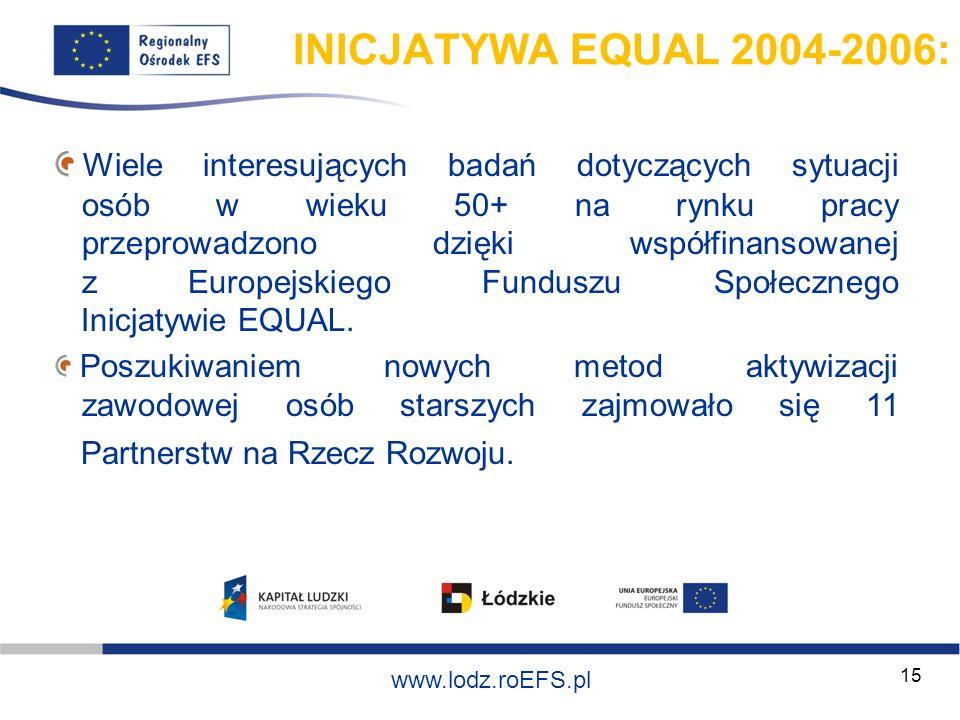 Szkolenie współfinansowane ze środków Unii Europejskiej w ramach Europejskiego Funduszu Społecznego www.lodz.roEFS.pl 15 INICJATYWA EQUAL 2004-2006: W
