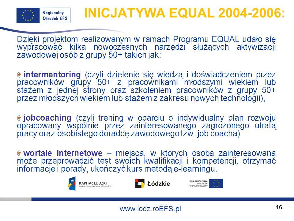 Szkolenie współfinansowane ze środków Unii Europejskiej w ramach Europejskiego Funduszu Społecznego www.lodz.roEFS.pl 16 INICJATYWA EQUAL 2004-2006: D