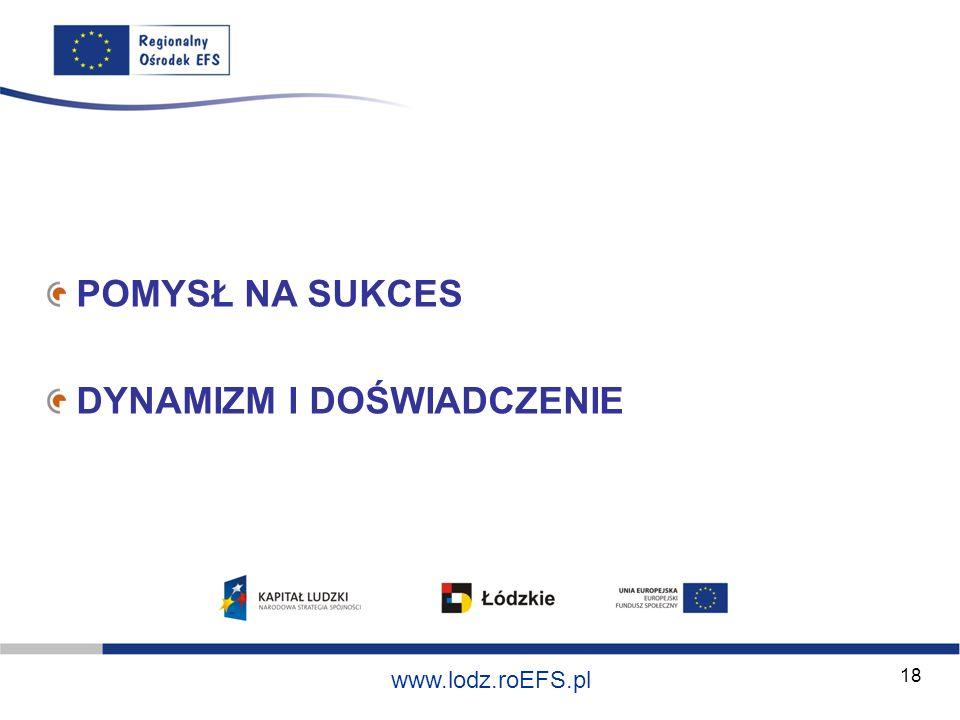 Szkolenie współfinansowane ze środków Unii Europejskiej w ramach Europejskiego Funduszu Społecznego www.lodz.roEFS.pl 18 POMYSŁ NA SUKCES DYNAMIZM I D
