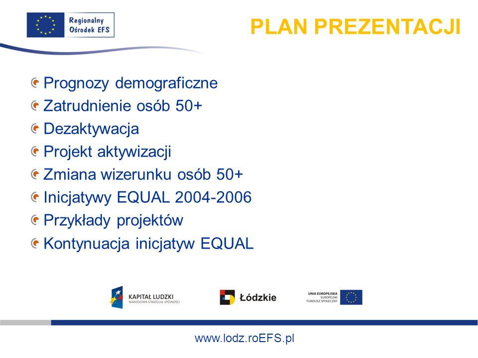 Szkolenie współfinansowane ze środków Unii Europejskiej w ramach Europejskiego Funduszu Społecznego www.lodz.roEFS.pl PLAN PREZENTACJI Prognozy demogr