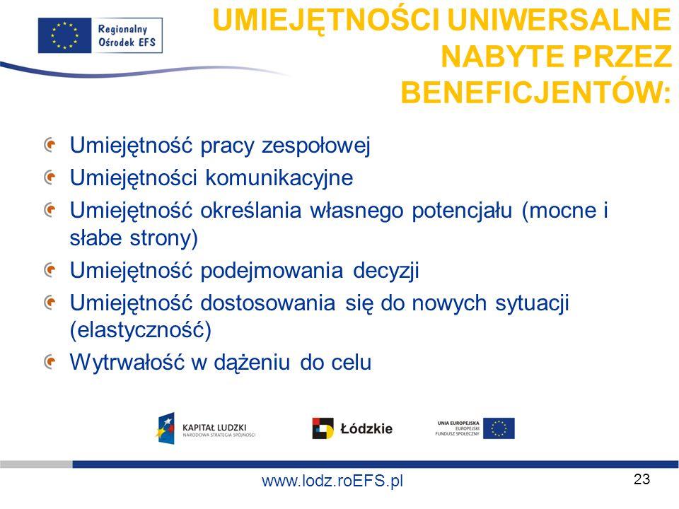 www.miasto.roEFS.pl www.lodz.roEFS.pl UMIEJĘTNOŚCI UNIWERSALNE NABYTE PRZEZ BENEFICJENTÓW: Umiejętność pracy zespołowej Umiejętności komunikacyjne Umi