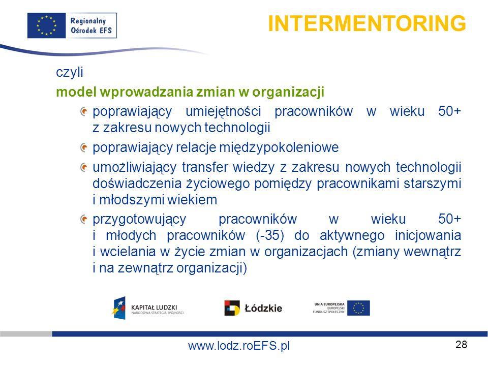 www.miasto.roEFS.pl www.lodz.roEFS.pl czyli model wprowadzania zmian w organizacji poprawiający umiejętności pracowników w wieku 50+ z zakresu nowych