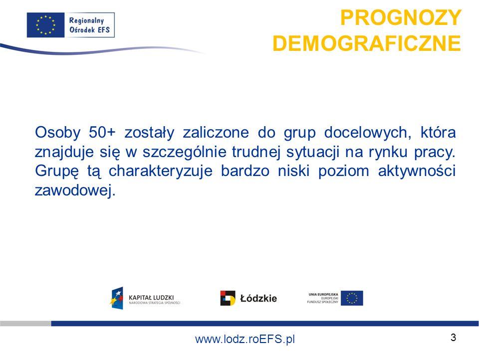 Szkolenie współfinansowane ze środków Unii Europejskiej w ramach Europejskiego Funduszu Społecznego www.lodz.roEFS.pl 4 PROGNOZY DEMOGRAFICZNE Rosnąca liczba osób starszych i niski wskaźnik dzietności powodują zmniejszenie liczby osób w wieku aktywności zawodowej.