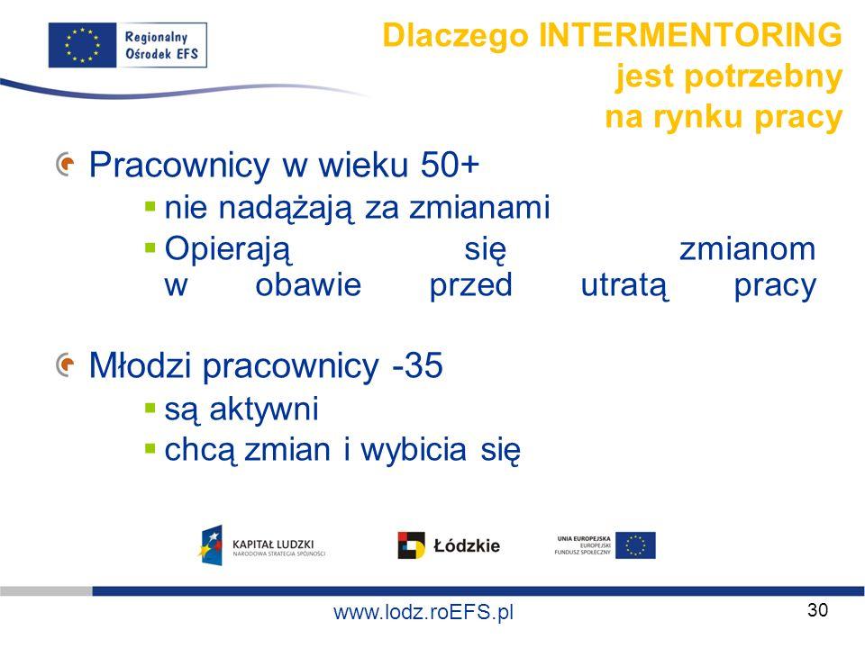 www.miasto.roEFS.pl www.lodz.roEFS.pl Dlaczego INTERMENTORING jest potrzebny na rynku pracy Pracownicy w wieku 50+ nie nadążają za zmianami Opierają s