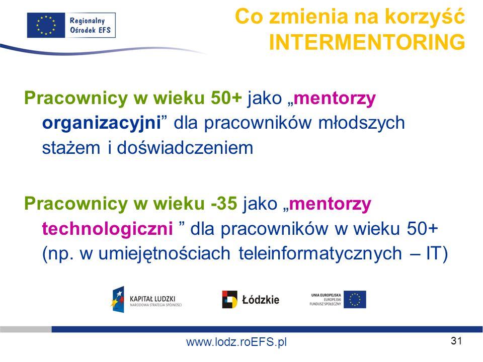 www.miasto.roEFS.pl www.lodz.roEFS.pl Co zmienia na korzyść INTERMENTORING Pracownicy w wieku 50+ jako mentorzy organizacyjni dla pracowników młodszyc