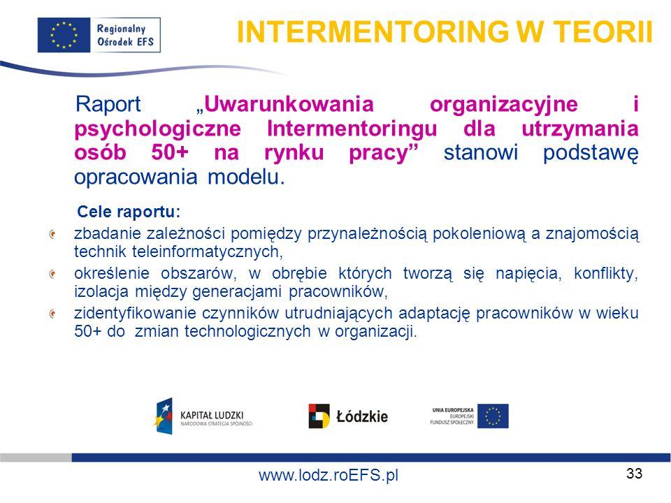 www.miasto.roEFS.pl www.lodz.roEFS.pl INTERMENTORING W TEORII Raport Uwarunkowania organizacyjne i psychologiczne Intermentoringu dla utrzymania osób
