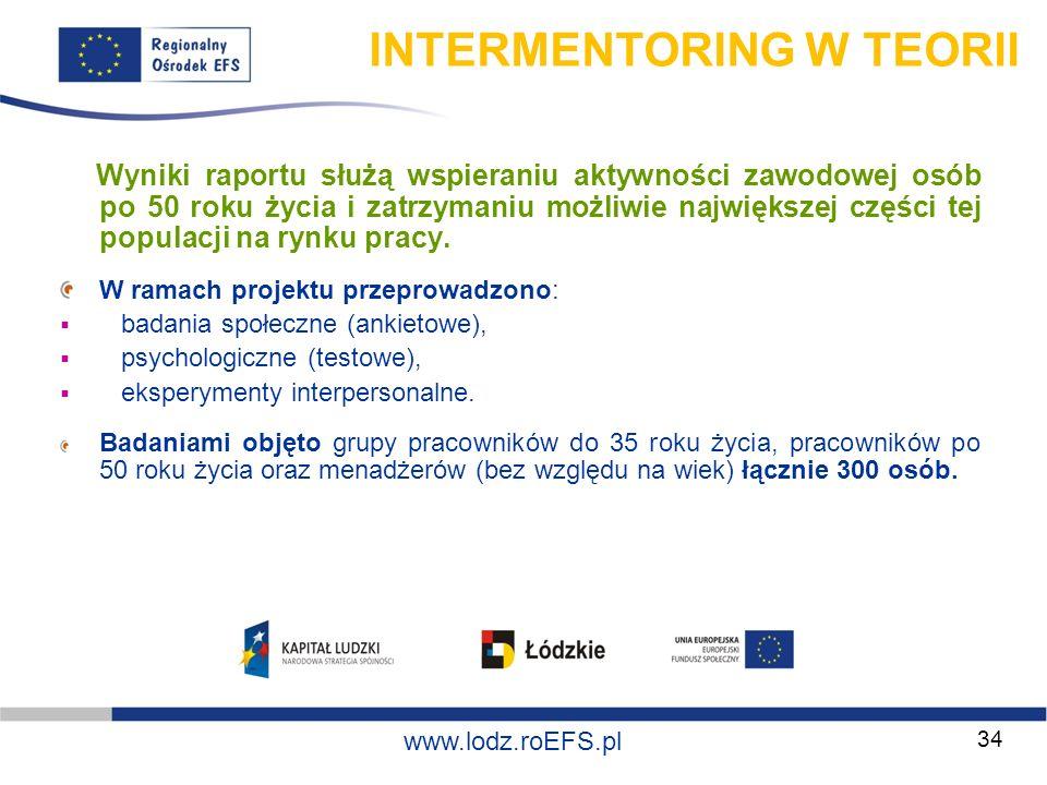 www.miasto.roEFS.pl www.lodz.roEFS.pl INTERMENTORING W TEORII Wyniki raportu służą wspieraniu aktywności zawodowej osób po 50 roku życia i zatrzymaniu