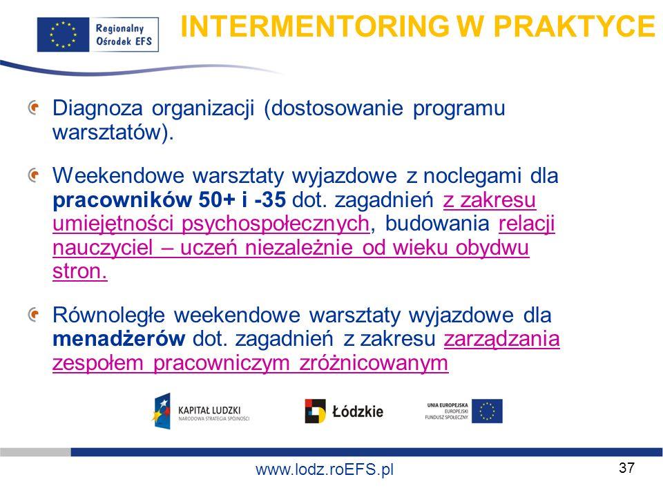 www.miasto.roEFS.pl www.lodz.roEFS.pl INTERMENTORING W PRAKTYCE Diagnoza organizacji (dostosowanie programu warsztatów). Weekendowe warsztaty wyjazdow
