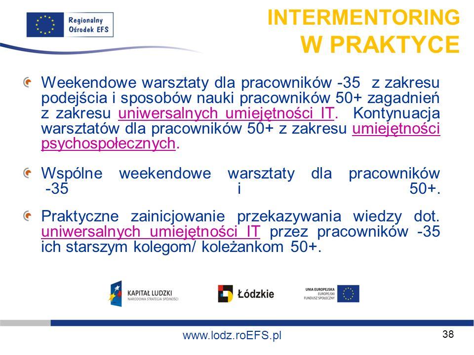 www.miasto.roEFS.pl www.lodz.roEFS.pl INTERMENTORING W PRAKTYCE Weekendowe warsztaty dla pracowników -35 z zakresu podejścia i sposobów nauki pracowni
