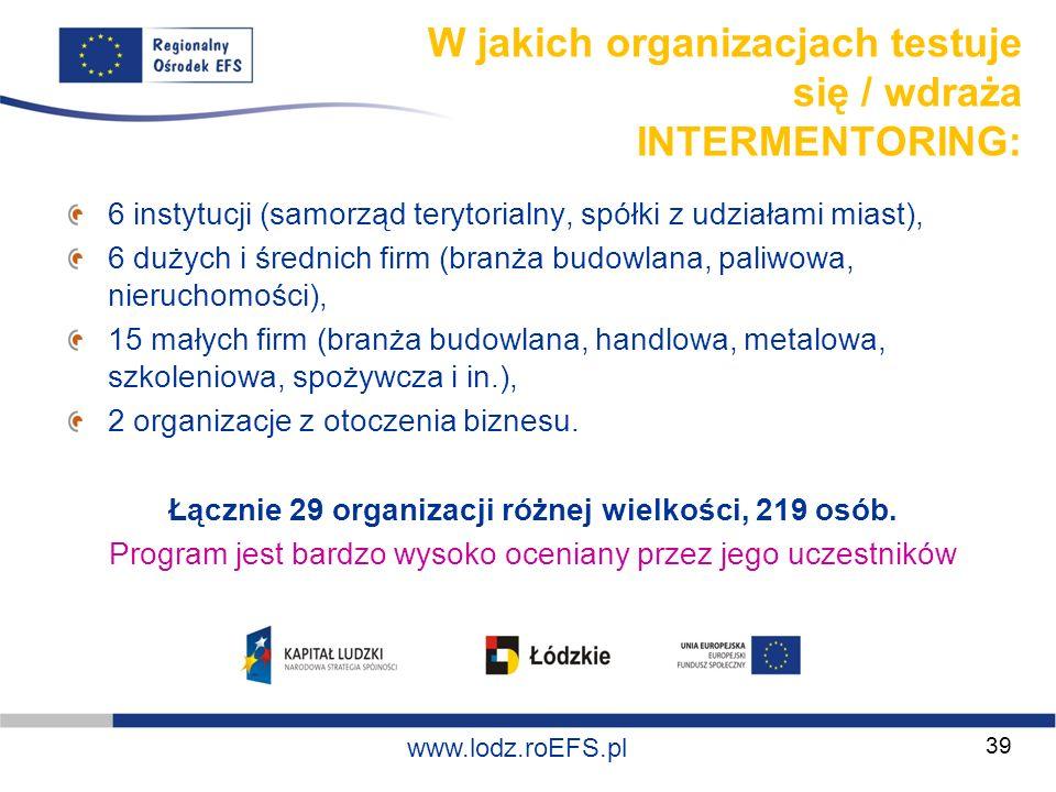 www.miasto.roEFS.pl www.lodz.roEFS.pl W jakich organizacjach testuje się / wdraża INTERMENTORING: 6 instytucji (samorząd terytorialny, spółki z udział