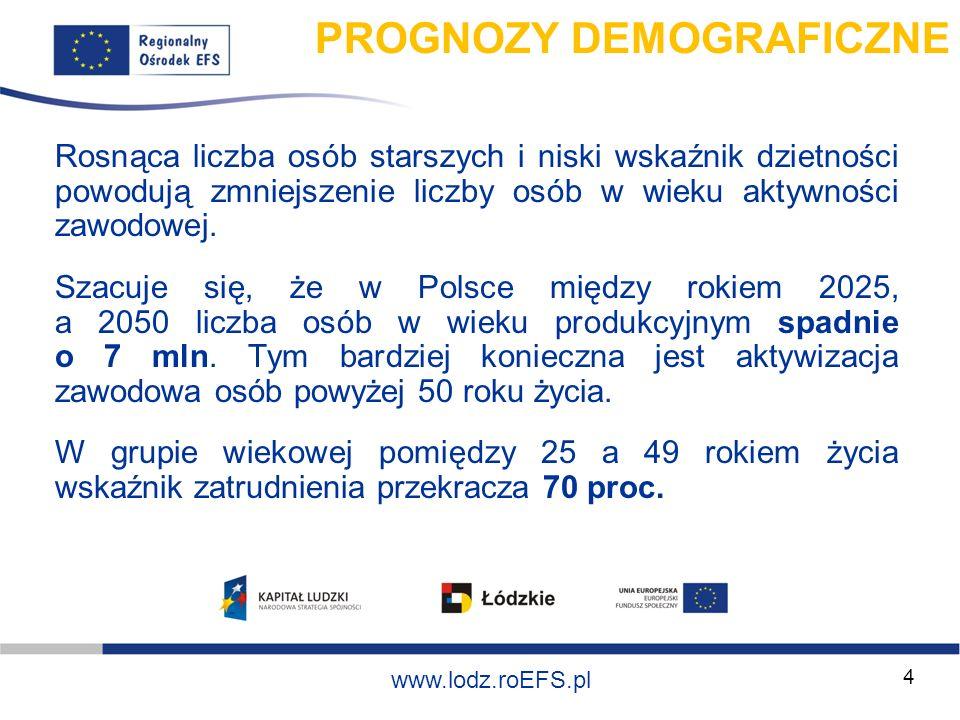 Szkolenie współfinansowane ze środków Unii Europejskiej w ramach Europejskiego Funduszu Społecznego www.lodz.roEFS.pl 4 PROGNOZY DEMOGRAFICZNE Rosnąca