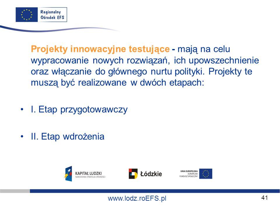 www.miasto.roEFS.pl www.lodz.roEFS.pl Projekty innowacyjne testujące - mają na celu wypracowanie nowych rozwiązań, ich upowszechnienie oraz włączanie