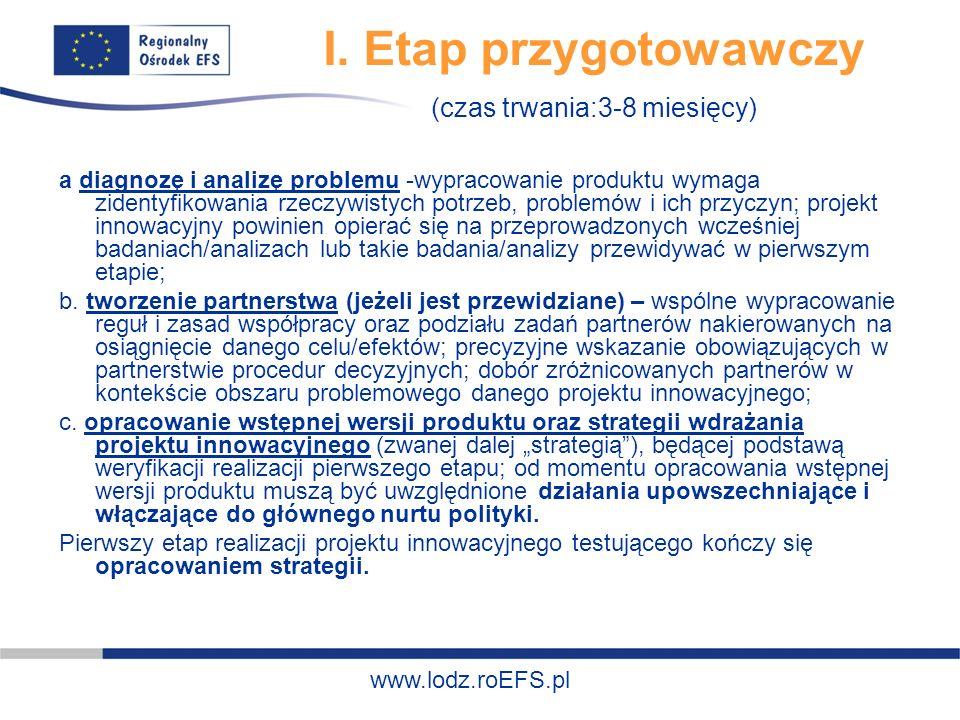 www.miasto.roEFS.pl www.lodz.roEFS.pl I. Etap przygotowawczy (czas trwania:3-8 miesięcy) a diagnozę i analizę problemu -wypracowanie produktu wymaga z