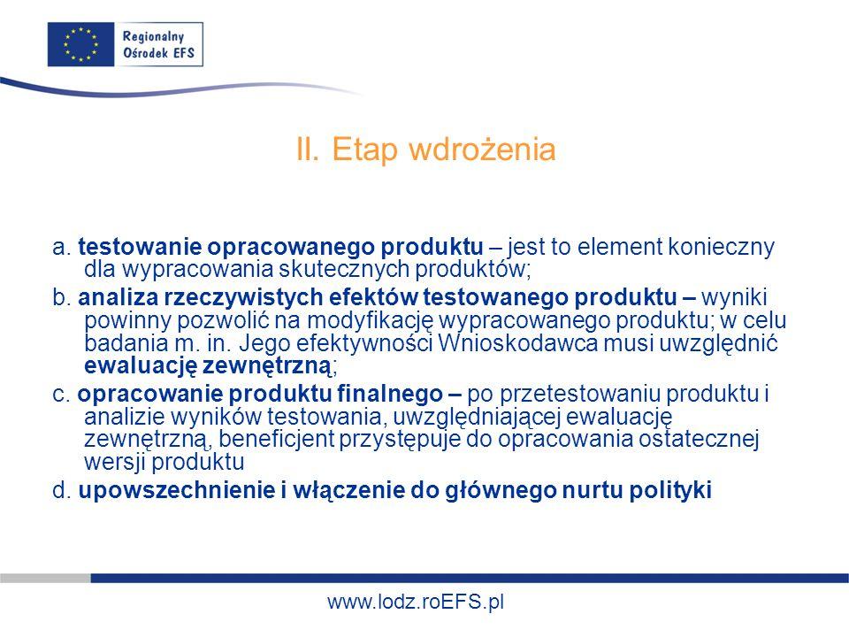 www.miasto.roEFS.pl www.lodz.roEFS.pl II. Etap wdrożenia a. testowanie opracowanego produktu – jest to element konieczny dla wypracowania skutecznych