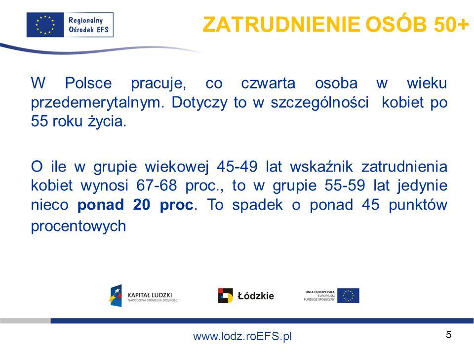 www.miasto.roEFS.pl www.lodz.roEFS.pl Wyniki raportu: pracownicy -35 są bardziej krytyczni wobec przeciwnej generacji, izolują się we własnej grupie wiekowej, pracownicy 50+ mają możliwość i potrzebę zbliżenia i wspierania młodszych kolegów, integracja międzypokoleniowa, podniesienie umiejętności psychospołecznych rozwiązuje problemy barier i uprzedzeń pomiędzy generacjami, otwiera możliwości wzajemnego uczenia się, raport przedstawia dwanaście wnikliwych argumentów na rzecz utrzymania zatrudnienia osób w wieku 50+, które wynikają z badań testowych.
