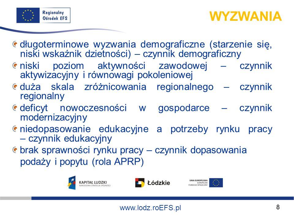Szkolenie współfinansowane ze środków Unii Europejskiej w ramach Europejskiego Funduszu Społecznego www.lodz.roEFS.pl 9 PROJEKTY AKTYWIZACJI: FINLANDIA badania profilaktyczne pracowników po 35 roku życia edukacja dla 45 – 55 wykorzystanie innych cech i kompetencji starszych pracowników zarządzanie wiekiem w firmach