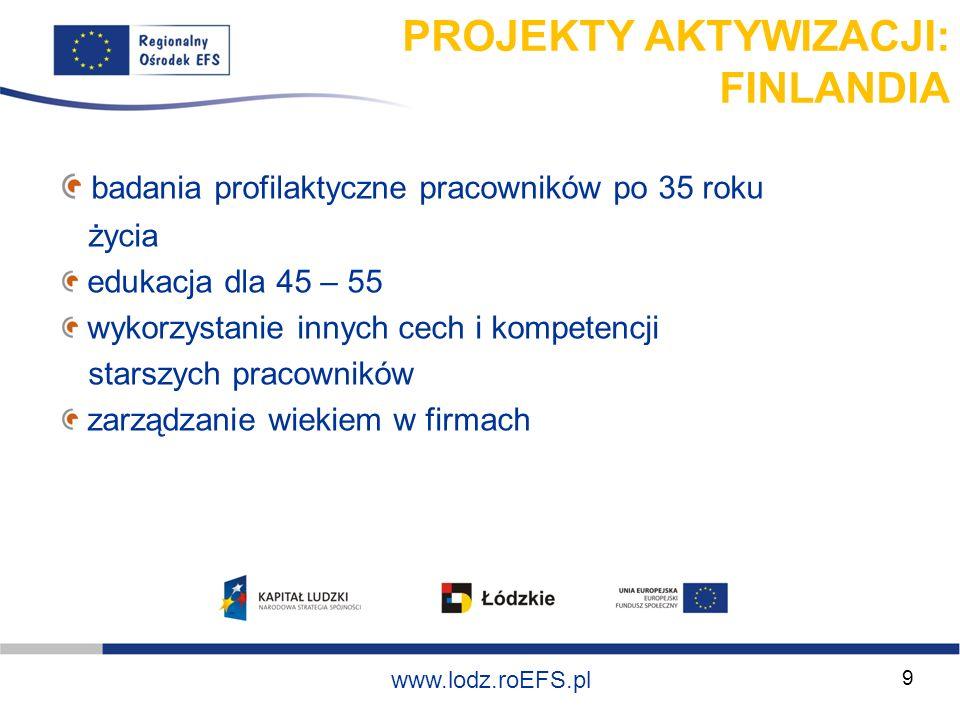 Szkolenie współfinansowane ze środków Unii Europejskiej w ramach Europejskiego Funduszu Społecznego www.lodz.roEFS.pl 9 PROJEKTY AKTYWIZACJI: FINLANDI