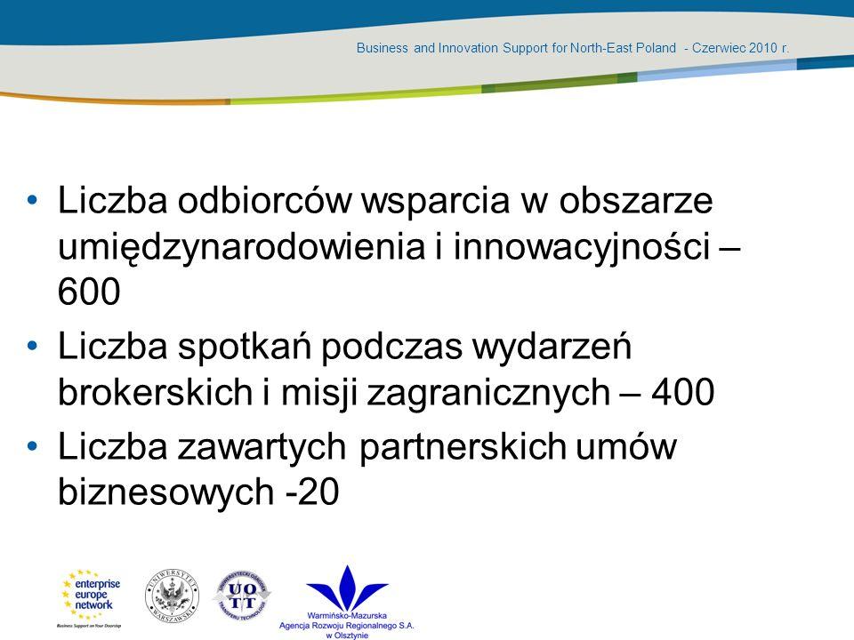 Business and Innovation Support for North-East Poland - Czerwiec 2010 r. Liczba odbiorców wsparcia w obszarze umiędzynarodowienia i innowacyjności – 6