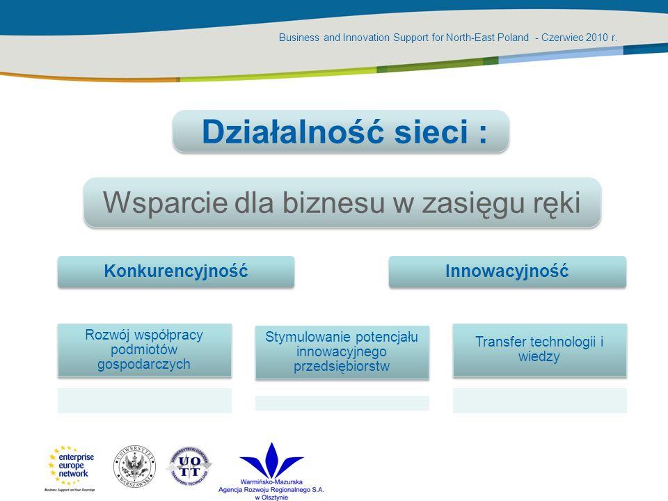 Business and Innovation Support for North-East Poland - Czerwiec 2010 r. Działalność sieci : KonkurencyjnośćInnowacyjność Wsparcie dla biznesu w zasię