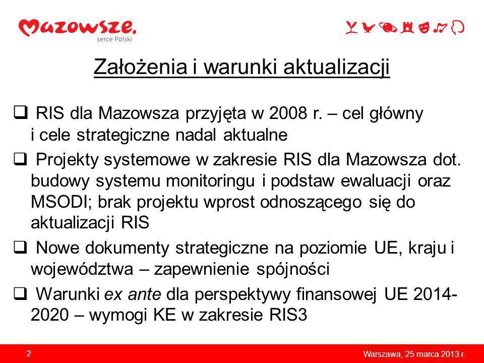 Założenia i warunki aktualizacji RIS dla Mazowsza przyjęta w 2008 r. – cel główny i cele strategiczne nadal aktualne Projekty systemowe w zakresie RIS