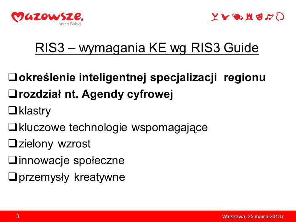 RIS3 – wymagania KE wg RIS3 Guide określenie inteligentnej specjalizacji regionu rozdział nt. Agendy cyfrowej klastry kluczowe technologie wspomagając