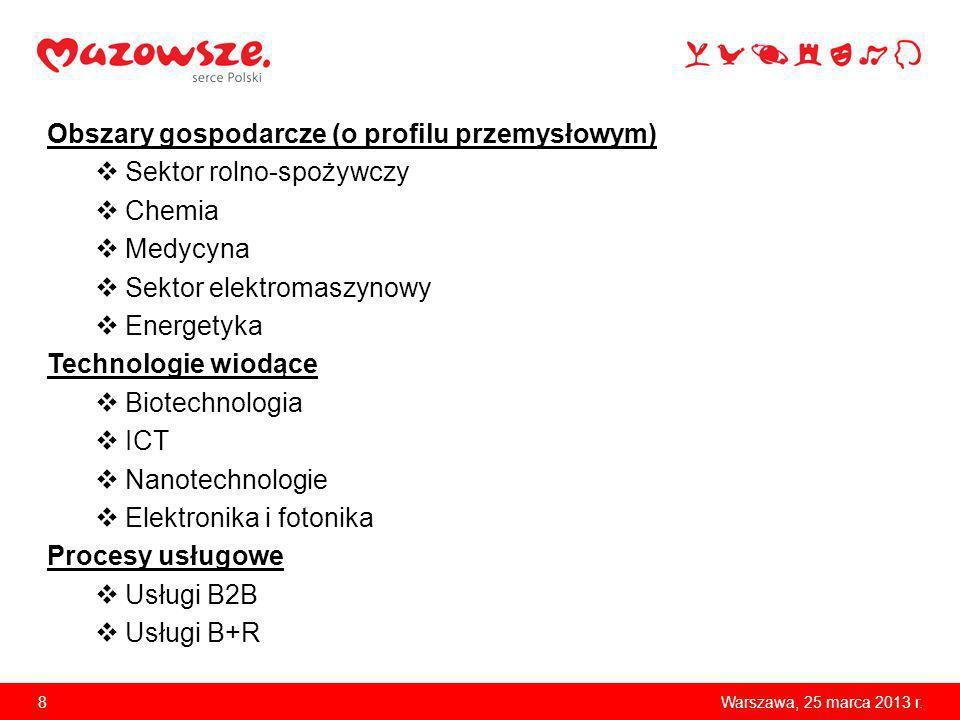Obszary gospodarcze (o profilu przemysłowym) Sektor rolno-spożywczy Chemia Medycyna Sektor elektromaszynowy Energetyka Technologie wiodące Biotechnolo