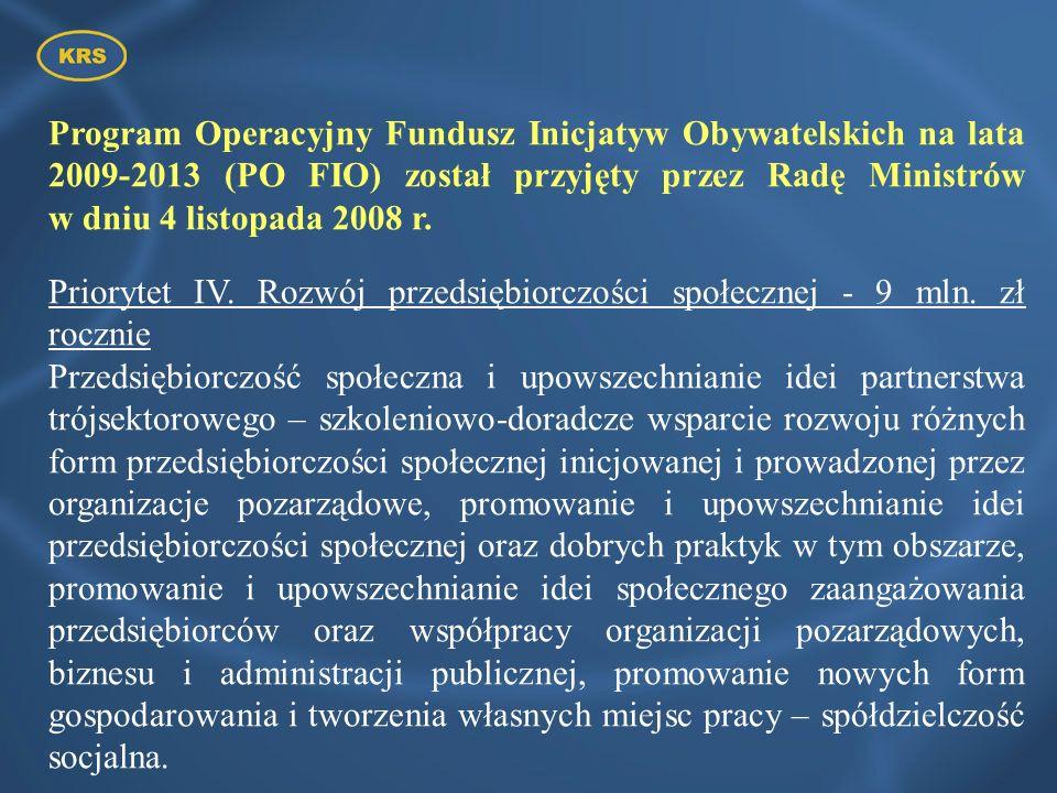 Program Operacyjny Fundusz Inicjatyw Obywatelskich na lata 2009-2013 (PO FIO) został przyjęty przez Radę Ministrów w dniu 4 listopada 2008 r. Prioryte
