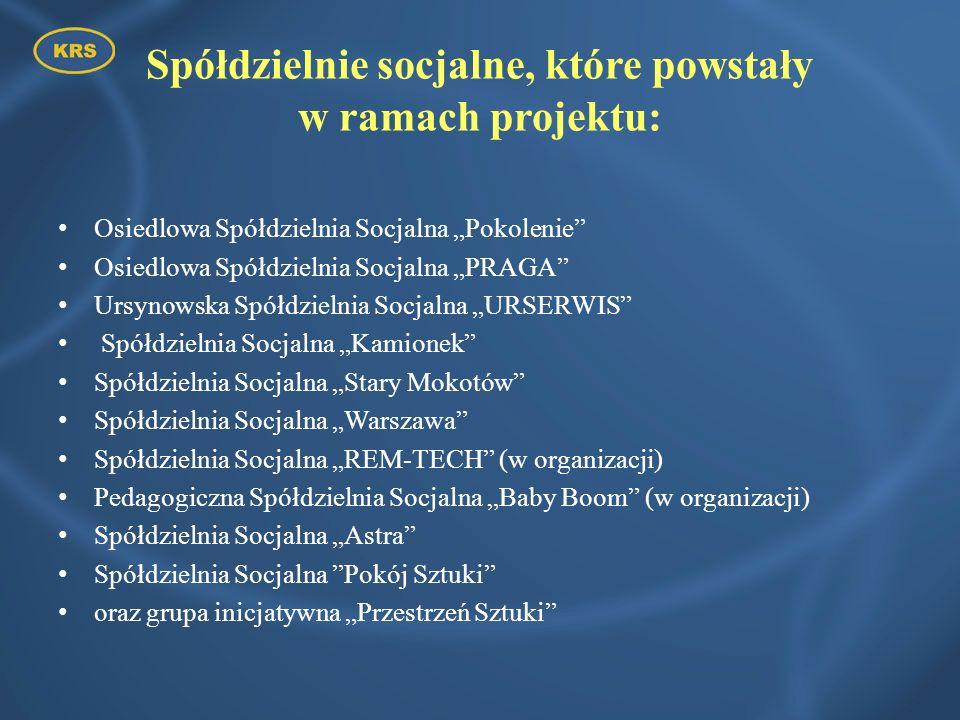 Spółdzielnie socjalne, które powstały w ramach projektu: Osiedlowa Spółdzielnia Socjalna Pokolenie Osiedlowa Spółdzielnia Socjalna PRAGA Ursynowska Sp