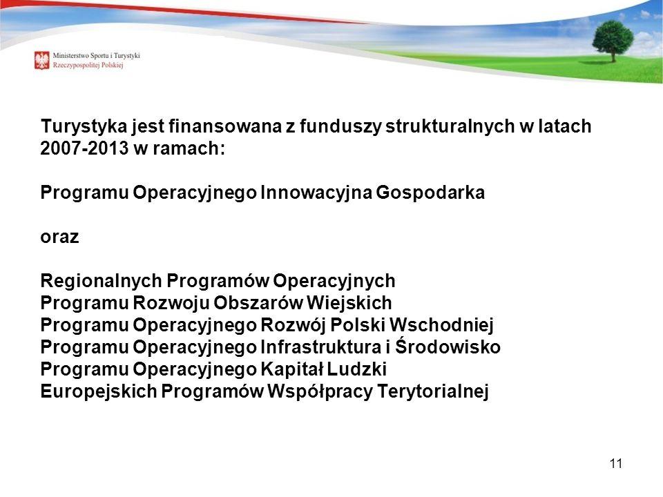 11 Turystyka jest finansowana z funduszy strukturalnych w latach 2007-2013 w ramach: Programu Operacyjnego Innowacyjna Gospodarka oraz Regionalnych Programów Operacyjnych Programu Rozwoju Obszarów Wiejskich Programu Operacyjnego Rozwój Polski Wschodniej Programu Operacyjnego Infrastruktura i Środowisko Programu Operacyjnego Kapitał Ludzki Europejskich Programów Współpracy Terytorialnej