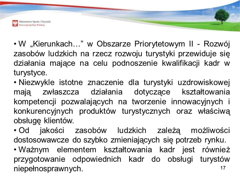17 W Kierunkach… w Obszarze Priorytetowym II - Rozwój zasobów ludzkich na rzecz rozwoju turystyki przewiduje się działania mające na celu podnoszenie kwalifikacji kadr w turystyce.