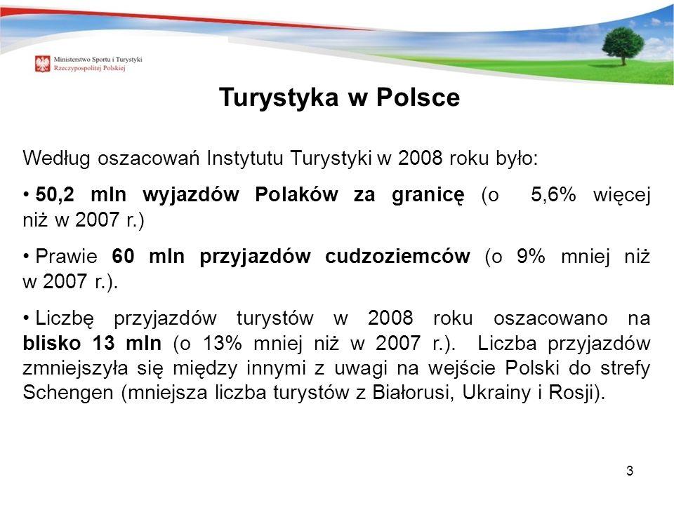 3 Według oszacowań Instytutu Turystyki w 2008 roku było: 50,2 mln wyjazdów Polaków za granicę (o 5,6% więcej niż w 2007 r.) Prawie 60 mln przyjazdów cudzoziemców (o 9% mniej niż w 2007 r.).