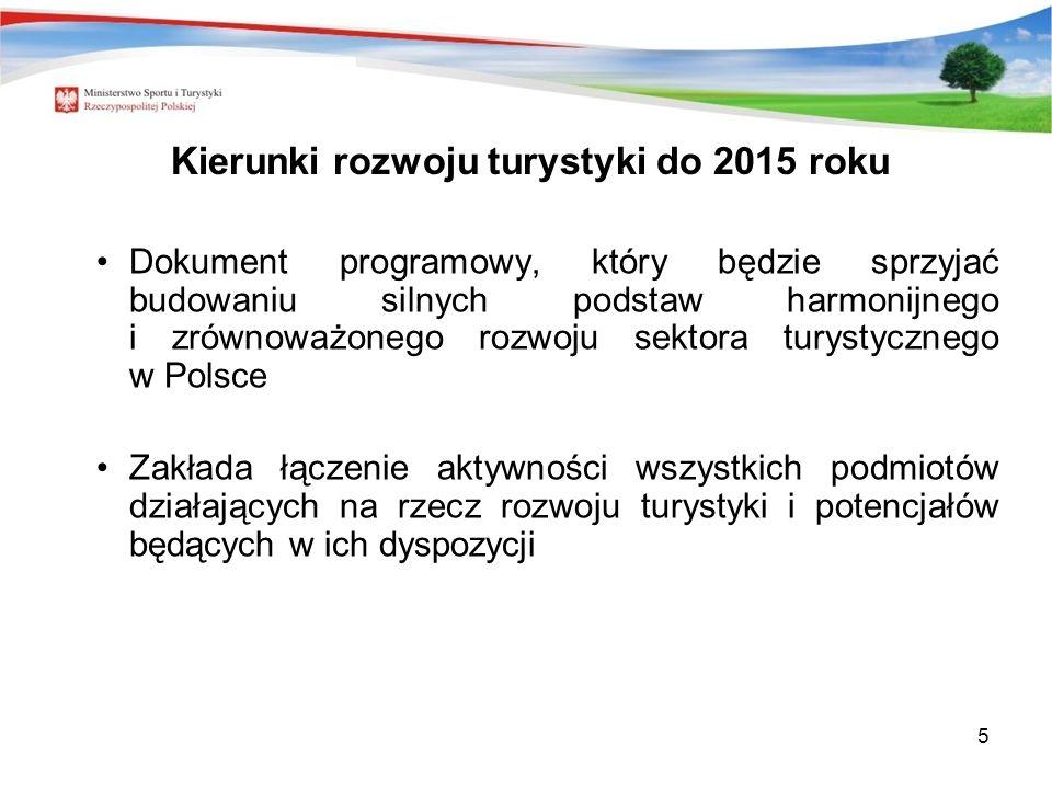 5 Kierunki rozwoju turystyki do 2015 roku Dokument programowy, który będzie sprzyjać budowaniu silnych podstaw harmonijnego i zrównoważonego rozwoju sektora turystycznego w Polsce Zakłada łączenie aktywności wszystkich podmiotów działających na rzecz rozwoju turystyki i potencjałów będących w ich dyspozycji