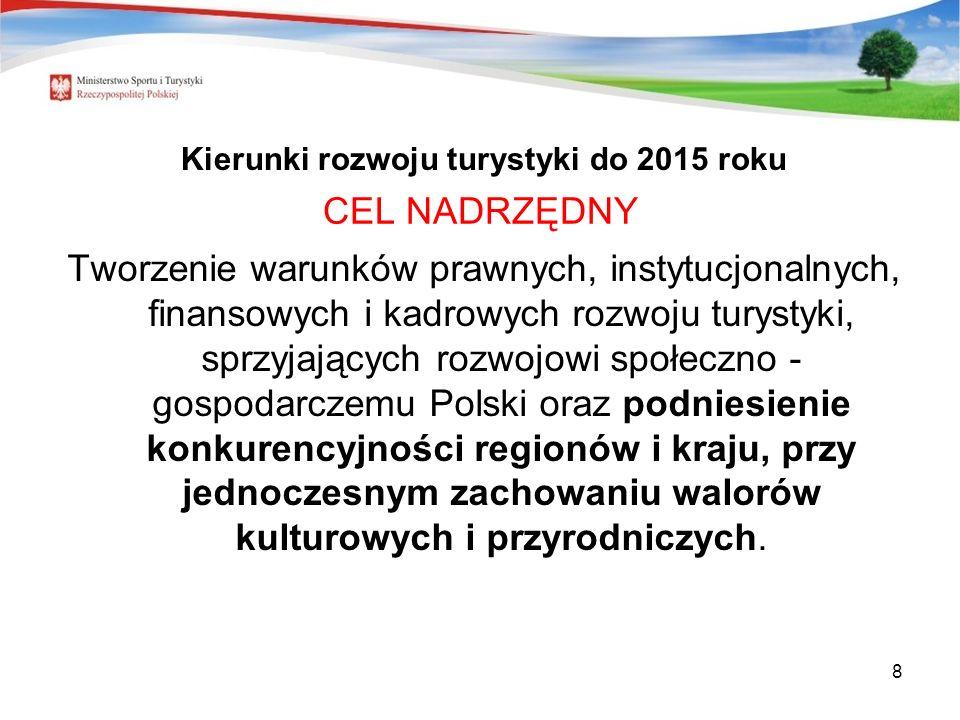 8 CEL NADRZĘDNY Tworzenie warunków prawnych, instytucjonalnych, finansowych i kadrowych rozwoju turystyki, sprzyjających rozwojowi społeczno - gospodarczemu Polski oraz podniesienie konkurencyjności regionów i kraju, przy jednoczesnym zachowaniu walorów kulturowych i przyrodniczych.