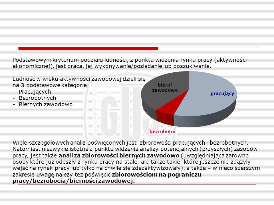 Podstawowym kryterium podziału ludności, z punktu widzenia rynku pracy (aktywności ekonomicznej), jest praca, jej wykonywanie/posiadanie lub poszukiwa