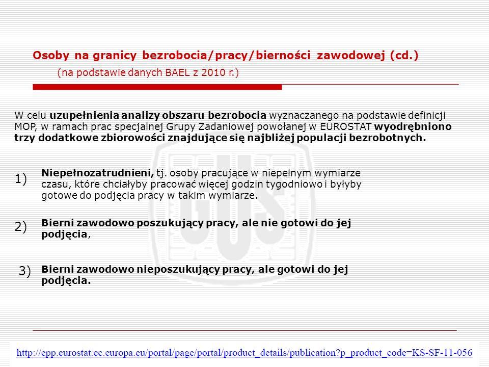 Osoby na granicy bezrobocia/pracy/bierności zawodowej (cd.) (na podstawie danych BAEL z 2010 r.) W celu uzupełnienia analizy obszaru bezrobocia wyznac